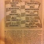 Serie C2 ai nastri di partenza